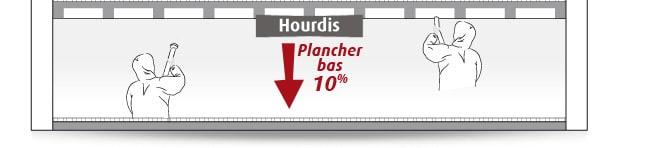 Hourdis