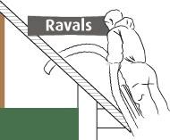 Ravals