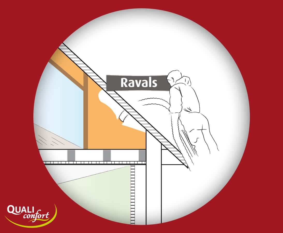schema-maison-isolation-toiture-raval-qualiconfort